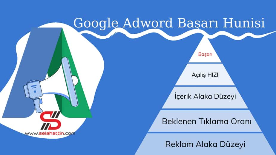Google Adwords Başarı Hunisi
