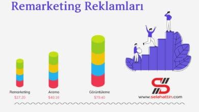 Photo of Remarketing Reklamları ( Yeniden Pazarlama )